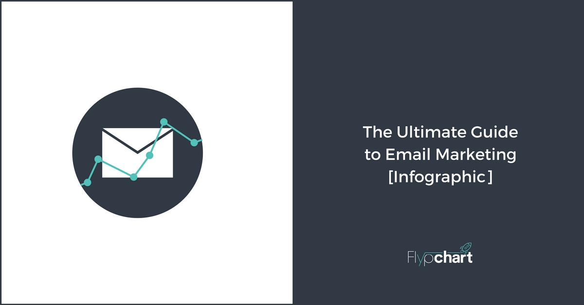 The Ultimate Guide to Email Marketing [Infographic] (1)