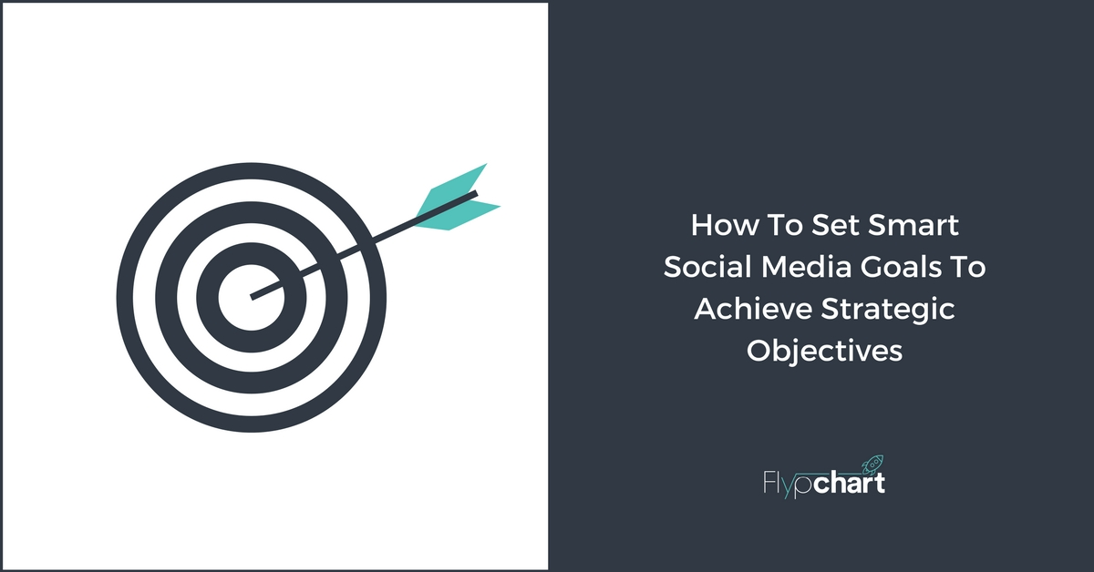 How To Set Smart Social Media Goals To Achieve Strategic Objectives